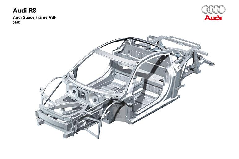 Audi спортивной машины