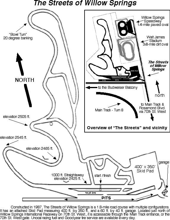 Схема трека, где производились