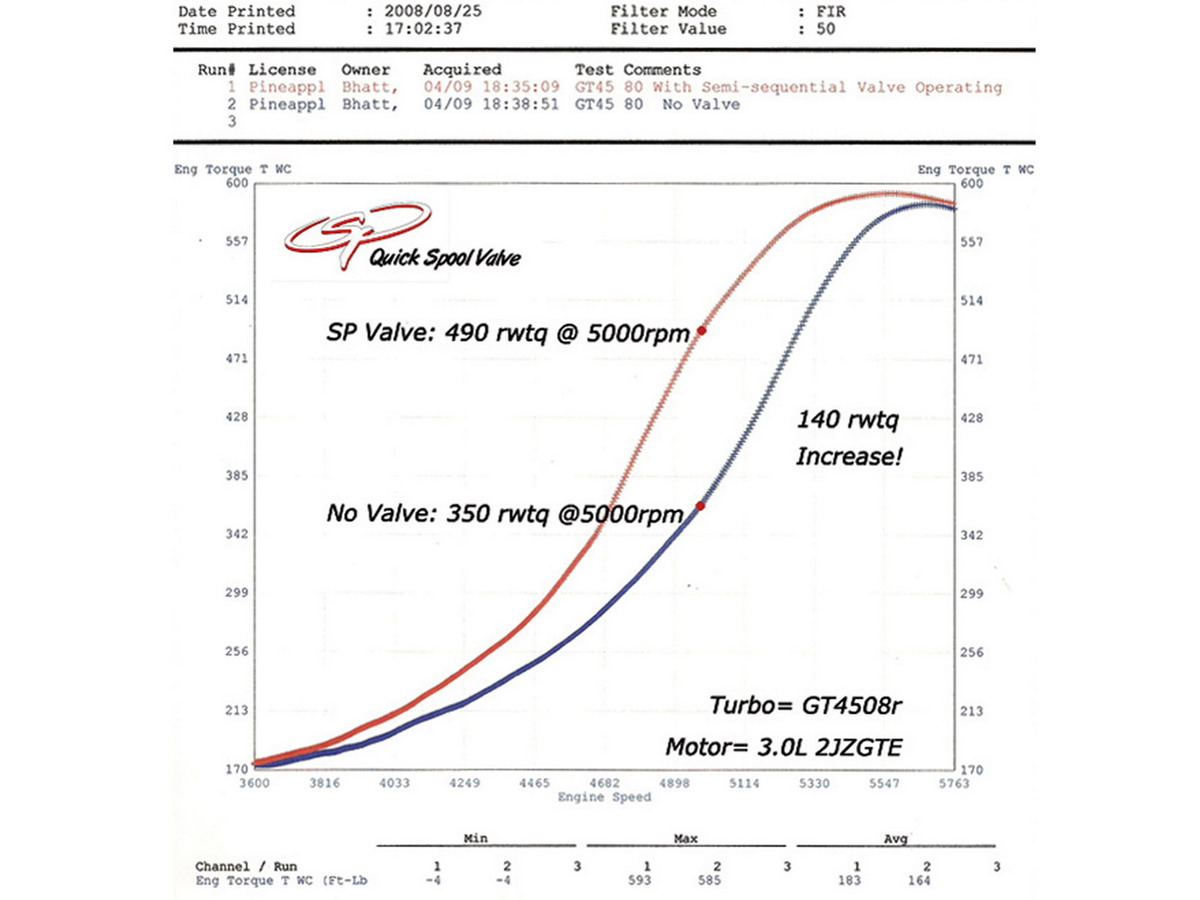схема установки турбин на субару ej20