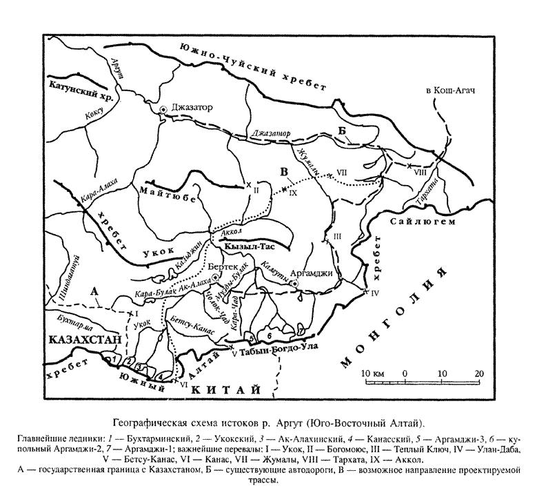 Схема перевалов Укока
