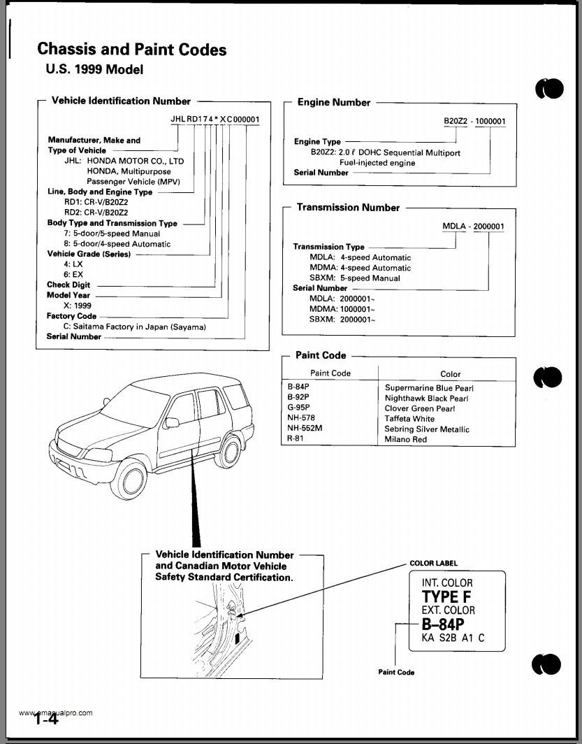 инструкция и тех описание хонда срв 1999г