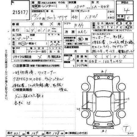 Honda Fit Aria 2003 - отзыв владельца