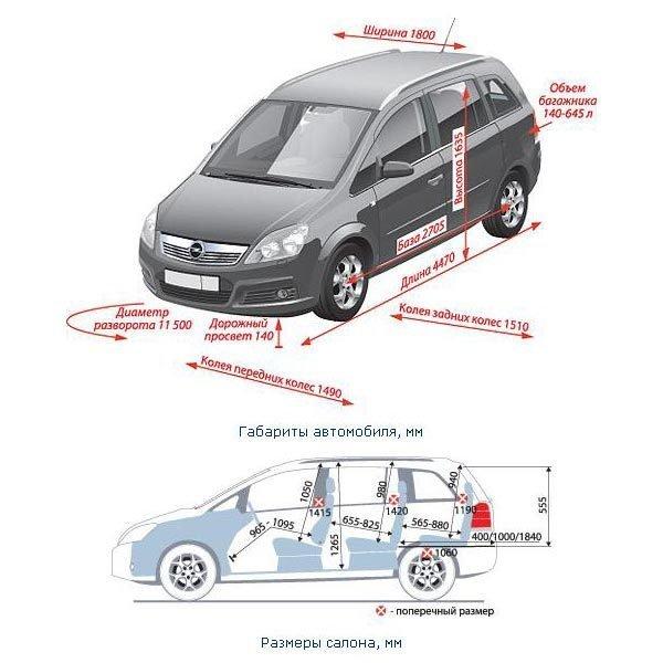 Технические характеристики opel zafira (опель зафира) 18 turbo mt 2012-2015