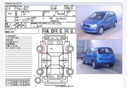 Suzuki Swift 2002 отзыв