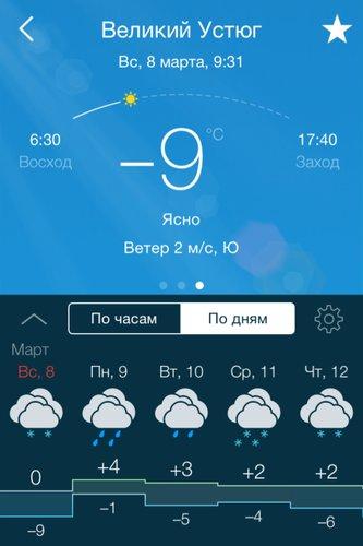 GISMETEO RU: Погода в аэропорту Великий Устюг на 5