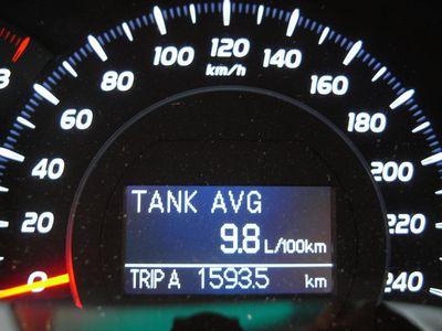 Средняя температура по палате 9,8 литров на сотню. По факту 10 литров, режим смешанный: немного город, сон в машине с заведенным мотором около пяти часов, езда со скоростью 120-150 км/час, на 620 км ушло 62 литра бензина.
