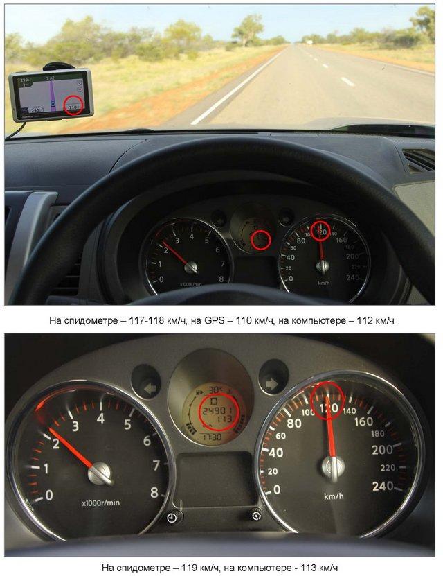 Как сделать спидометр на машине 199