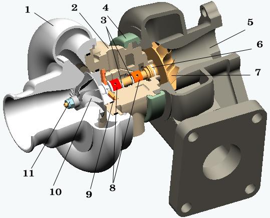 Двигатели внутреннего сгорания (Силовые установки, компрессоры).  Турбокомпрессор ТКР-11-238НБ, ТКР-11Н-1, ТКР-11Н-2...