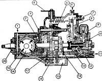 Рис.1. Топливный насос высокого давления (ТНВД) типа EV.