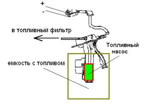 Проблема с датчиками на мтз 82.1 | Fermer.Ru - Фермер.Ру.