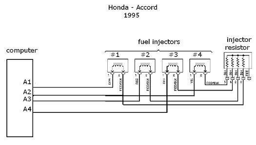 Honda Accord 1995 (��������� �������)