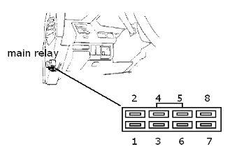 main relay