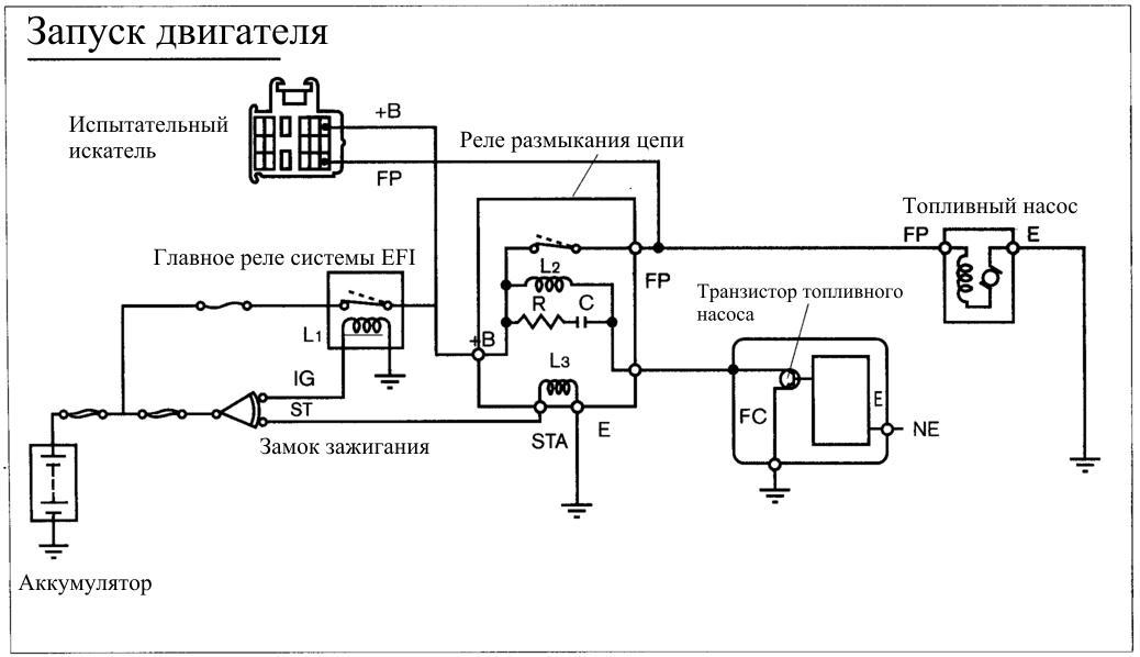 При пуске асинхронного двигателя с фазным ротором, в цепь ротора включается добавочное активное сопротивление...