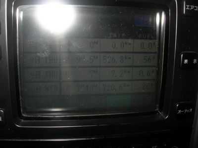 Блиц-турне в Крым на Toyota Soarer.