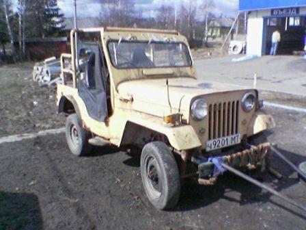 Mitsubishi Jeep 1985 - отзыв владельца