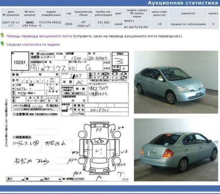 Toyota Prius 2000 - отзыв владельца