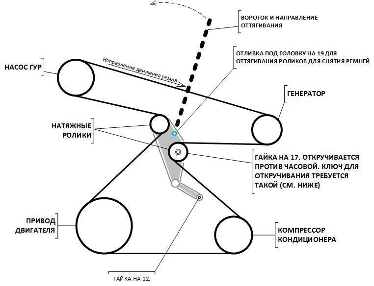 ge profile ro system manual