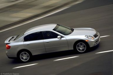 Nissan Skyline, 2003