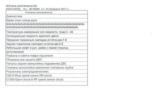 Протокол осмотра Toyota Camry у официального дилера