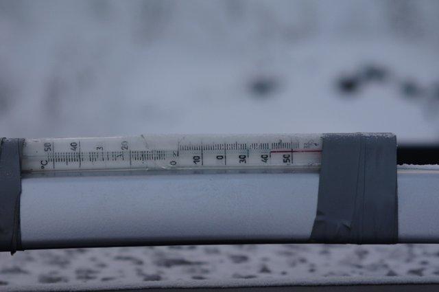 Температура в Оймяконе