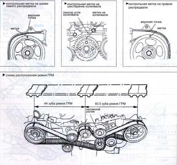 ремень ГРМ  на Subaru Legacy