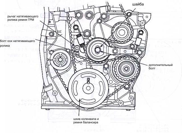 Хонда аккорд схема грм
