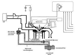 Система подачи топлива