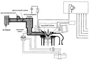 Система всасывания воздуха