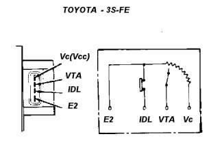 Toyota 3S-FE