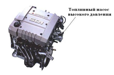 двигатель GDI