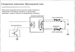прохождение тока при синхронном зажигании