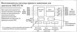 система прямого зажигания для двигателя 1MZ- FE 94