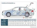 Размеры автомобилей Toyota Camry, Nissan Teana и Skoda Superb.