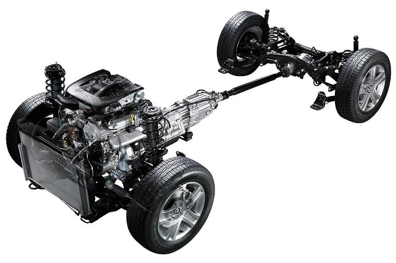 На снимке изображена силовая линия автомобиля, имеющего постоянный привод на все 4 колеса через главный дифференциал. Это решение впервые применяется на автомобилях марки Suzuki. Задняя и передняя подвески используют в своей конструкции вспомогательную раму, что делает каждое колесо независимым от других. Впереди применены стойки типа Макферсон, а сзади используется конструкция с несколькими поперечными рычагами. Кулачковый дифференциал повышенного трения (LSD) - механического типа, но очень компактен. Поэтому его оказалось возможным встроить в главный дифференциал.